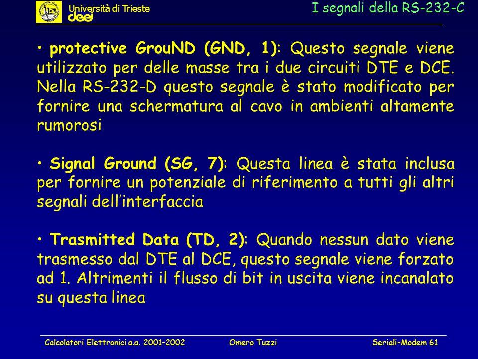 Calcolatori Elettronici a.a. 2001-2002Omero TuzziSeriali-Modem 61 I segnali della RS-232-C protective GrouND (GND, 1): Questo segnale viene utilizzato