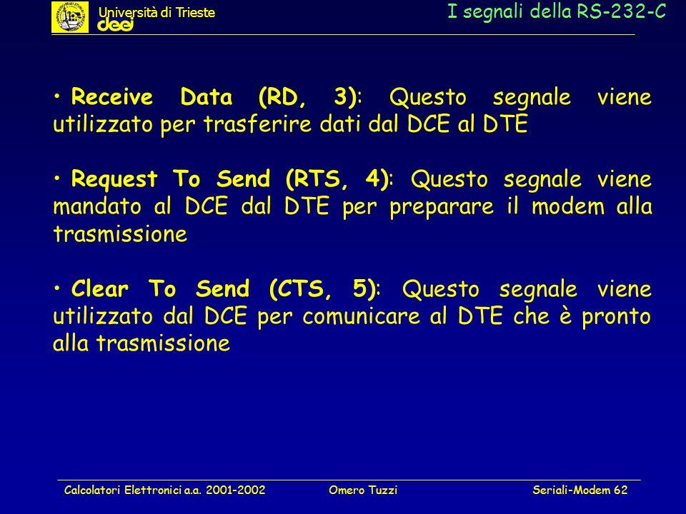 Calcolatori Elettronici a.a. 2001-2002Omero TuzziSeriali-Modem 62 I segnali della RS-232-C Receive Data (RD, 3): Questo segnale viene utilizzato per t