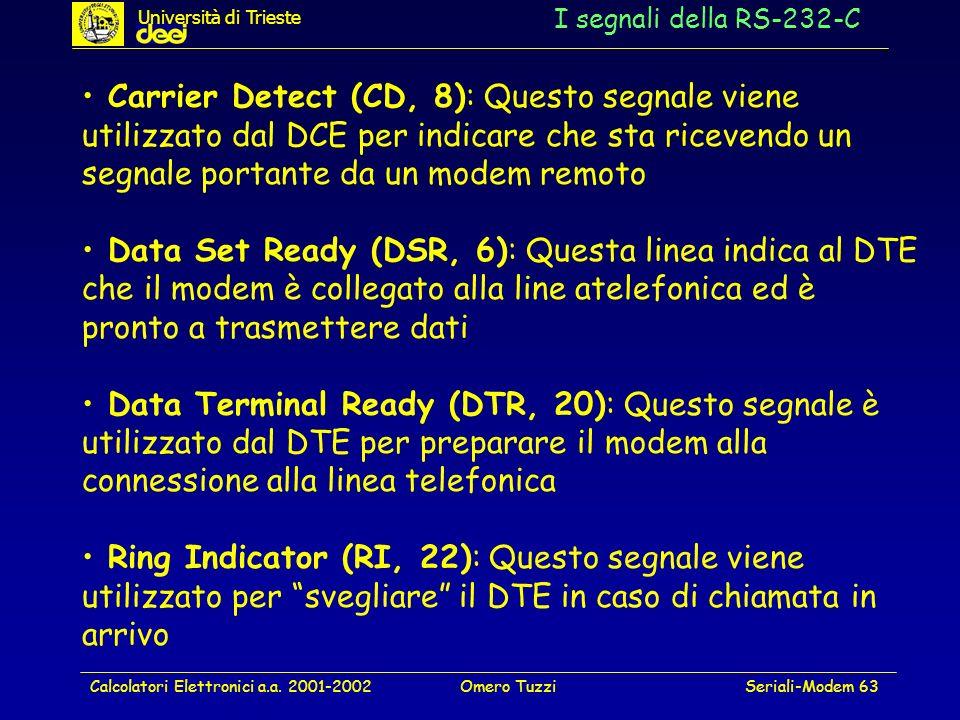 Calcolatori Elettronici a.a. 2001-2002Omero TuzziSeriali-Modem 63 I segnali della RS-232-C Carrier Detect (CD, 8): Questo segnale viene utilizzato dal