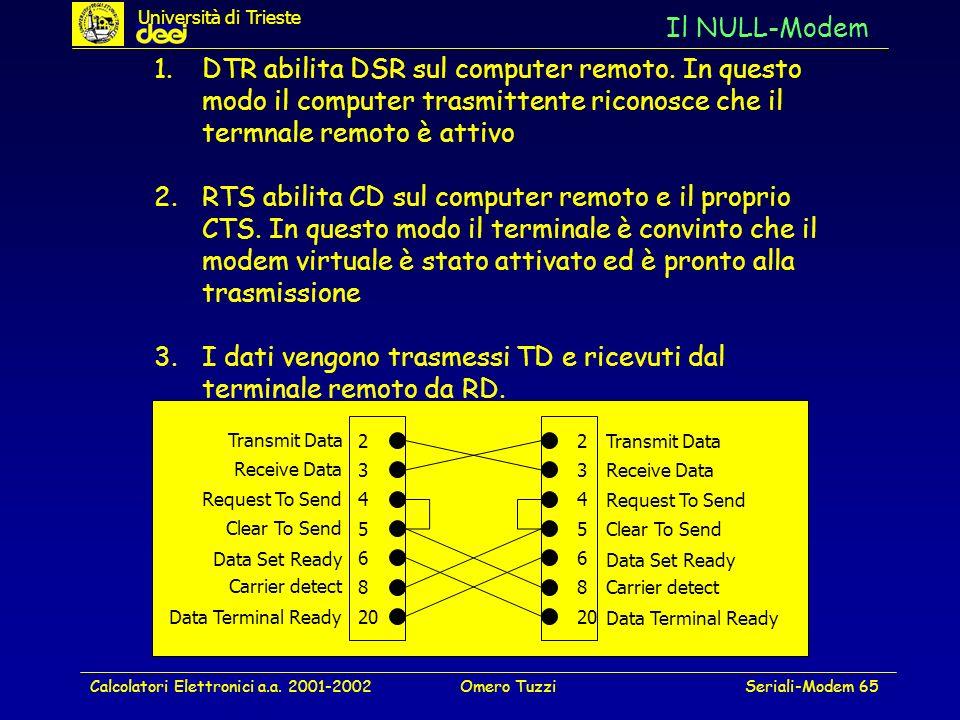 Calcolatori Elettronici a.a. 2001-2002Omero TuzziSeriali-Modem 65 Il NULL-Modem 2 3 4 5 6 8 20 2 3 4 5 6 8 Transmit Data Receive Data Request To Send