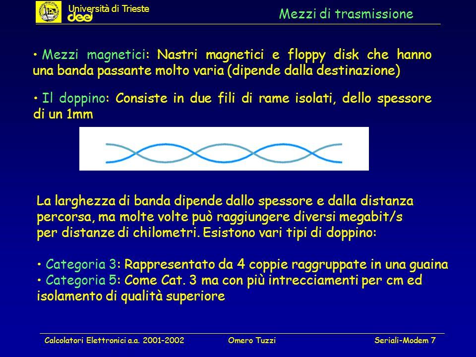 Calcolatori Elettronici a.a. 2001-2002Omero TuzziSeriali-Modem 7 Mezzi di trasmissione Mezzi magnetici: Nastri magnetici e floppy disk che hanno una b