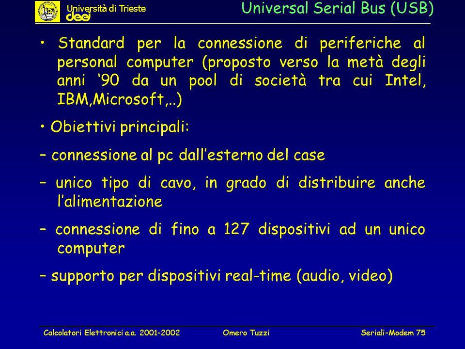 Calcolatori Elettronici a.a. 2001-2002Omero TuzziSeriali-Modem 75 Universal Serial Bus (USB) Standard per la connessione di periferiche al personal co