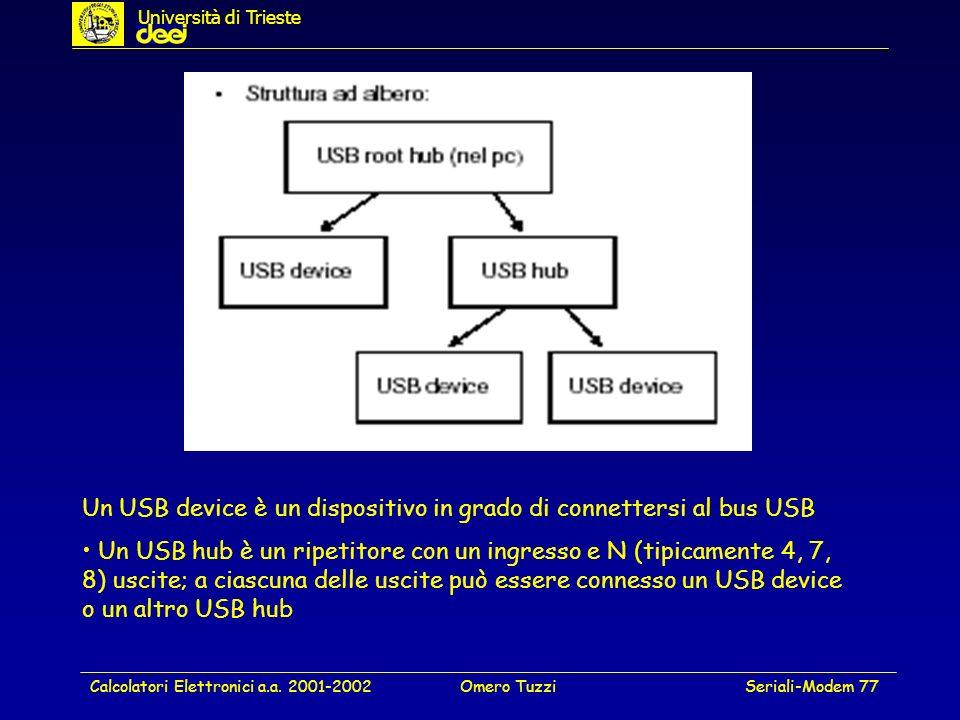 Calcolatori Elettronici a.a. 2001-2002Omero TuzziSeriali-Modem 77 Un USB device è un dispositivo in grado di connettersi al bus USB Un USB hub è un ri