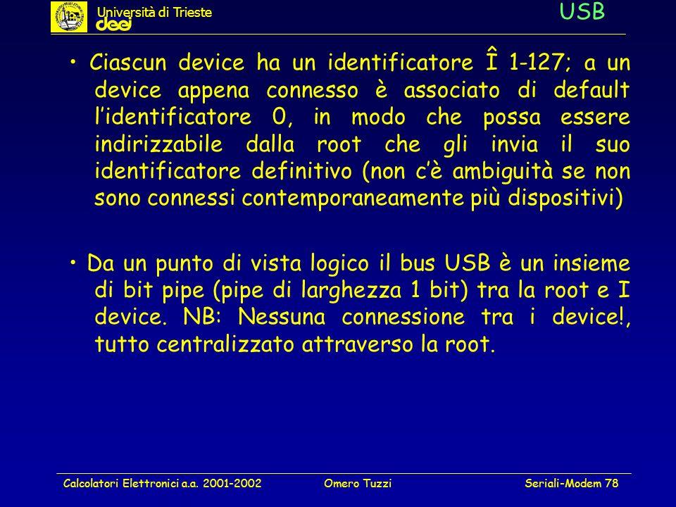 Calcolatori Elettronici a.a. 2001-2002Omero TuzziSeriali-Modem 78 USB Ciascun device ha un identificatore Î 1-127; a un device appena connesso è assoc