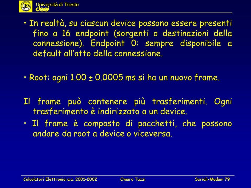 Calcolatori Elettronici a.a. 2001-2002Omero TuzziSeriali-Modem 79 In realtà, su ciascun device possono essere presenti fino a 16 endpoint (sorgenti o