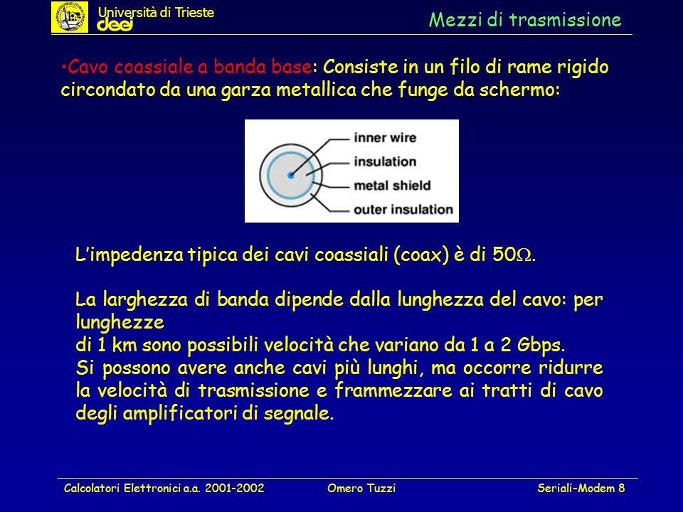 Calcolatori Elettronici a.a. 2001-2002Omero TuzziSeriali-Modem 8 Mezzi di trasmissione Cavo coassiale a banda base: Consiste in un filo di rame rigido