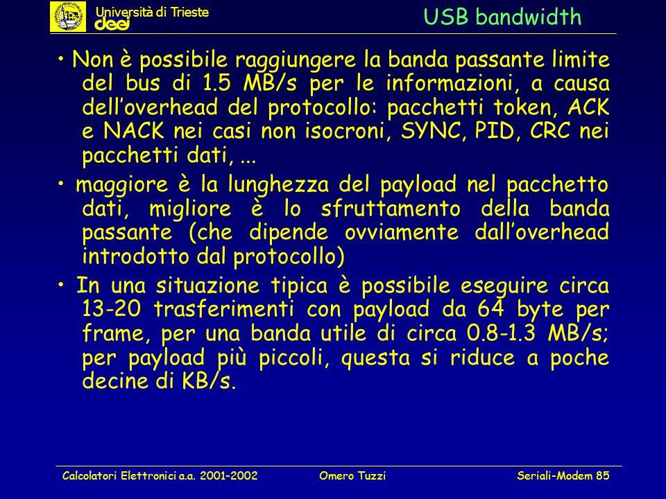 Calcolatori Elettronici a.a. 2001-2002Omero TuzziSeriali-Modem 85 USB bandwidth Non è possibile raggiungere la banda passante limite del bus di 1.5 MB