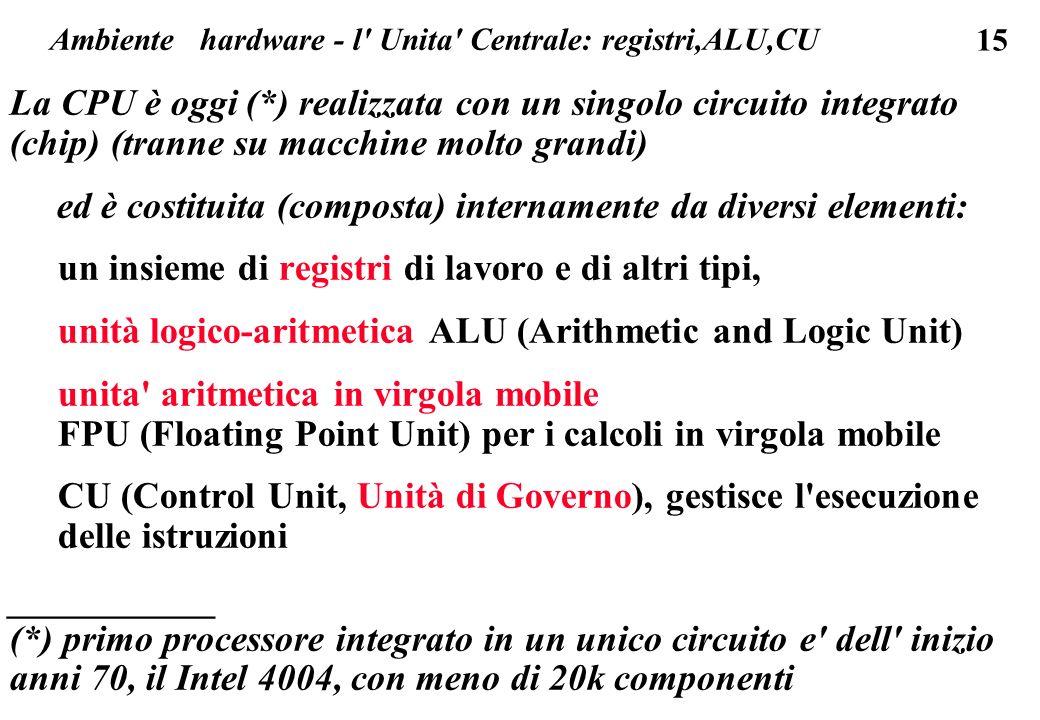 15 La CPU è oggi (*) realizzata con un singolo circuito integrato (chip) (tranne su macchine molto grandi) ed è costituita (composta) internamente da diversi elementi: un insieme di registri di lavoro e di altri tipi, unità logico-aritmetica ALU (Arithmetic and Logic Unit) unita aritmetica in virgola mobile FPU (Floating Point Unit) per i calcoli in virgola mobile CU (Control Unit, Unità di Governo), gestisce l esecuzione delle istruzioni ___________ (*) primo processore integrato in un unico circuito e dell inizio anni 70, il Intel 4004, con meno di 20k componenti Ambiente hardware - l Unita Centrale: registri,ALU,CU