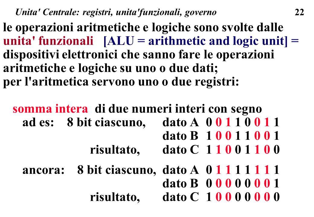 22 Unita Centrale: registri, unita funzionali, governo le operazioni aritmetiche e logiche sono svolte dalle unita funzionali [ALU = arithmetic and logic unit] = dispositivi elettronici che sanno fare le operazioni aritmetiche e logiche su uno o due dati; per l aritmetica servono uno o due registri: somma intera di due numeri interi con segno ad es: 8 bit ciascuno, dato A0 0 1 1 0 0 1 1 dato B1 0 0 1 1 0 0 1 risultato, dato C1 1 0 0 1 1 0 0 ancora: 8 bit ciascuno, dato A0 1 1 1 1 1 1 1 dato B0 0 0 0 0 0 0 1 risultato, dato C1 0 0 0 0 0 0 0