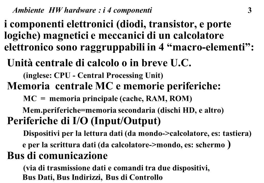 4 Unita Centrale Memoria Centrale (ram e rom) Schermo (Dispositivo di uscita) Tastiera (dispositivo di ingresso) Disco HD (memoria periferica) Dischetto (memoria periferica) vie (bus) di trasmissione segnali e dati la parte fisica = insieme dei componenti = hardware Struttura di un calcolatore, approssimata: Ambiente hardware architettura del calcolatore: UC, MC