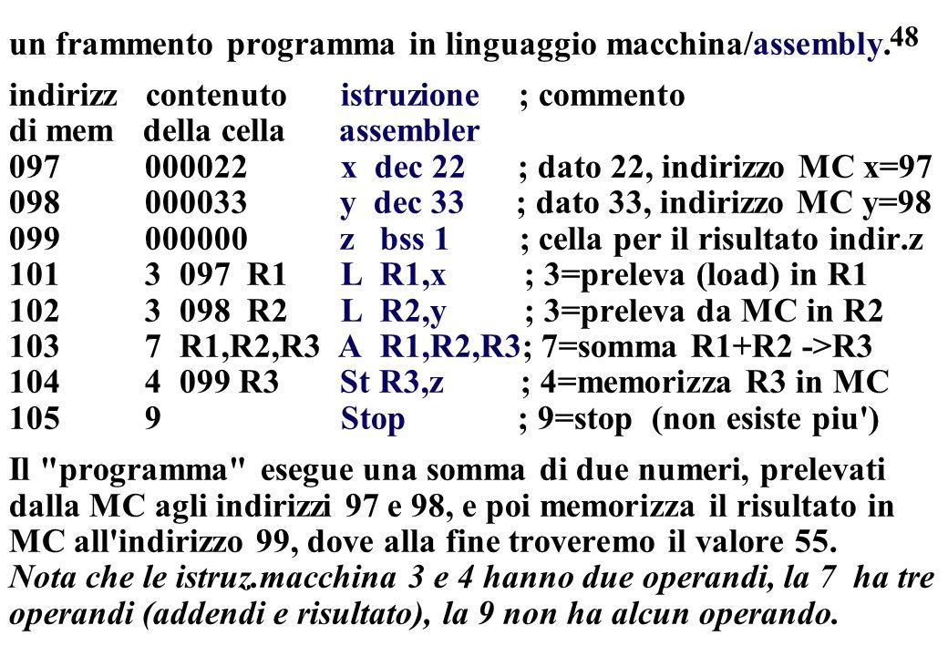 48 un frammento programma in linguaggio macchina/assembly.