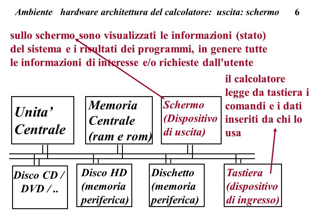 6 Unita Centrale Memoria Centrale (ram e rom) Schermo (Dispositivo di uscita) Tastiera (dispositivo di ingresso) Disco HD (memoria periferica) Dischetto (memoria periferica) sullo schermo sono visualizzati le informazioni (stato) del sistema e i risultati dei programmi, in genere tutte le informazioni di interesse e/o richieste dall utente Ambiente hardware architettura del calcolatore: uscita: schermo Disco CD / DVD /..