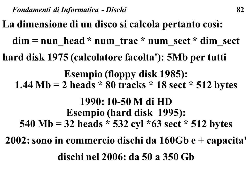 82 Fondamenti di Informatica - Dischi La dimensione di un disco si calcola pertanto così: dim = nun_head * num_trac * num_sect * dim_sect hard disk 1975 (calcolatore facolta ): 5Mb per tutti Esempio (floppy disk 1985): 1.44 Mb = 2 heads * 80 tracks * 18 sect * 512 bytes 1990: 10-50 M di HD Esempio (hard disk 1995): 540 Mb = 32 heads * 532 cyl *63 sect * 512 bytes 2002: sono in commercio dischi da 160Gb e + capacita dischi nel 2006: da 50 a 350 Gb