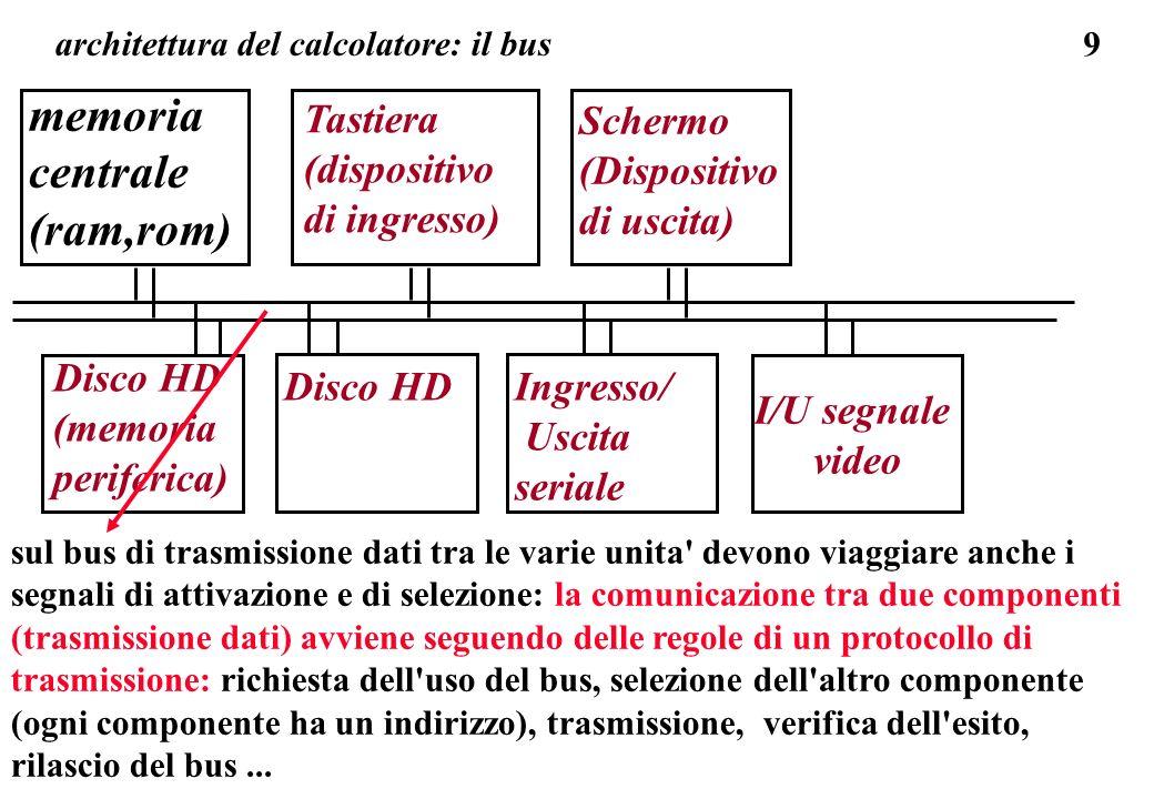 20 Unita Centrale: registri, unita funzionali, governo le operazioni aritmetiche e logiche sono svolte dalle unita funzionali [ALU = arithmetic and logic unit] = dispositivi elettronici che sanno fare le operazioni aritmetiche e logiche su uno o due dati (uno sta nel registro RA e uno sta in memoria centrale) esempio per le operazioni logiche: prodotto logico (and) tra due dati ad es: 8 bit ciascuno, dato A0 0 1 1 0 0 1 1 dato B0 0 0 0 1 1 1 1 risultato, dato C0 0 0 0 0 0 1 1 somma logica (or) tra due dati ad es: 8 bit ciascuno, dato A0 0 1 1 0 0 1 1 dato B0 0 0 0 1 1 1 1 risultato, dato C0 0 1 1 1 1 1 1