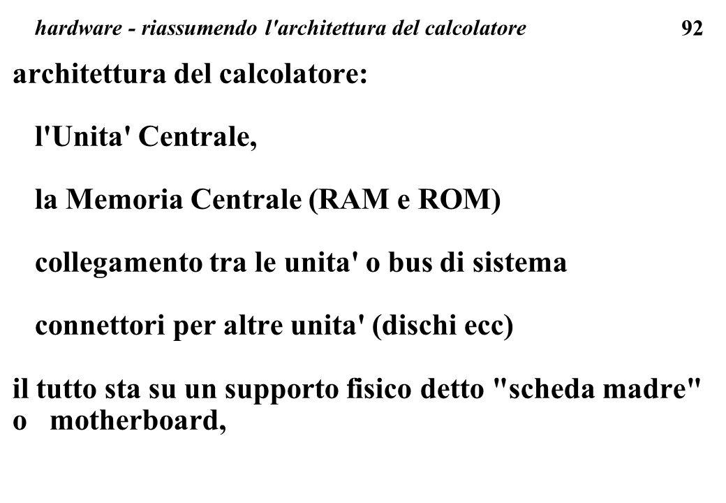 92 architettura del calcolatore: l Unita Centrale, la Memoria Centrale (RAM e ROM) collegamento tra le unita o bus di sistema connettori per altre unita (dischi ecc) il tutto sta su un supporto fisico detto scheda madre o motherboard, hardware - riassumendo l architettura del calcolatore