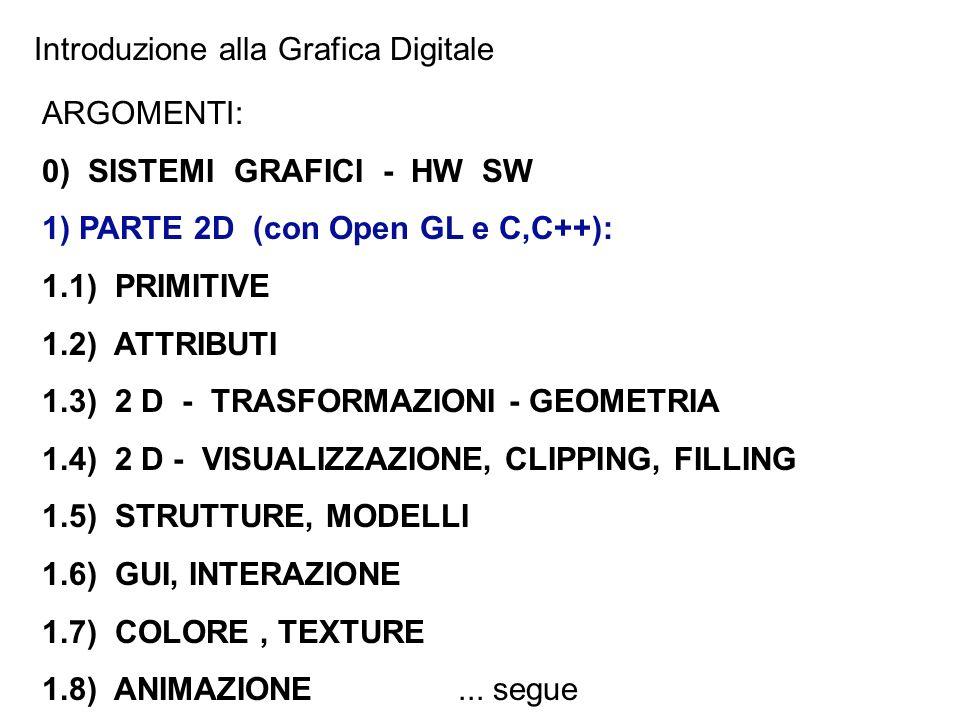 Introduzione alla Grafica Digitale ARGOMENTI: 0) SISTEMI GRAFICI - HW SW 1) PARTE 2D (con Open GL e C,C++): 1.1) PRIMITIVE 1.2) ATTRIBUTI 1.3) 2 D - TRASFORMAZIONI - GEOMETRIA 1.4) 2 D - VISUALIZZAZIONE, CLIPPING, FILLING 1.5) STRUTTURE, MODELLI 1.6) GUI, INTERAZIONE 1.7) COLORE, TEXTURE 1.8) ANIMAZIONE...