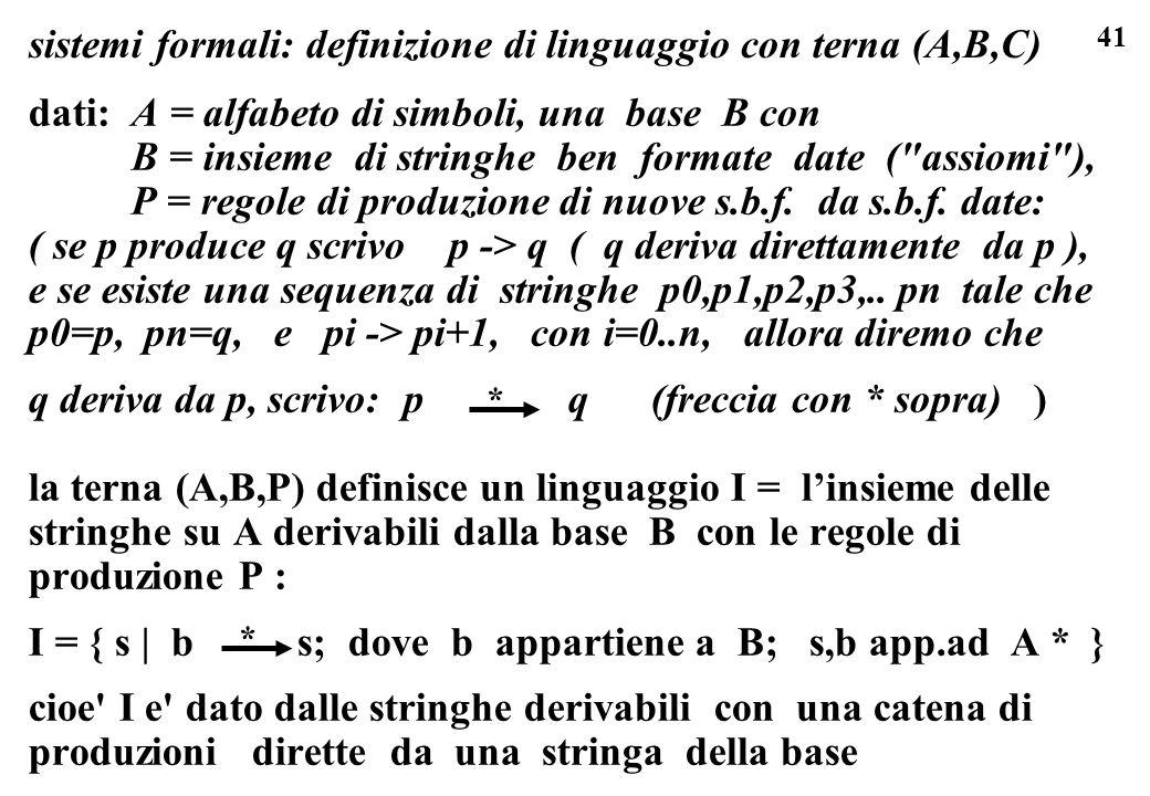 41 dati: A = alfabeto di simboli, una base B con B = insieme di stringhe ben formate date (
