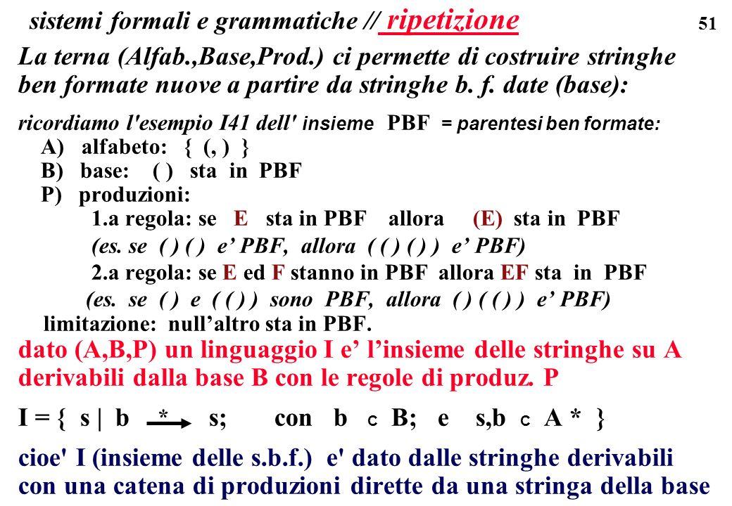 51 sistemi formali e grammatiche // ripetizione La terna (Alfab.,Base,Prod.) ci permette di costruire stringhe ben formate nuove a partire da stringhe