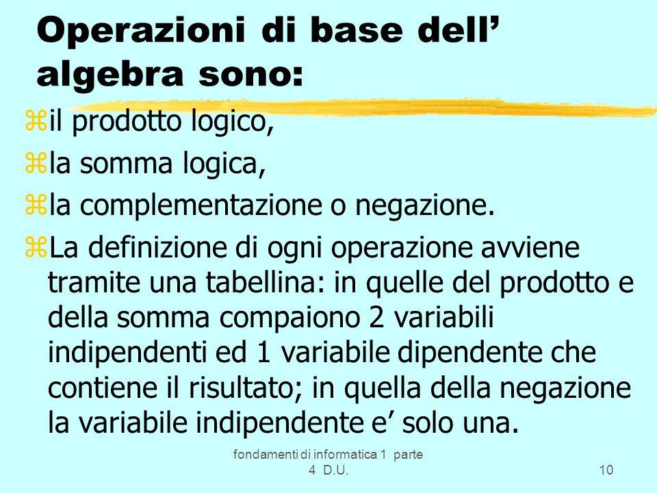 fondamenti di informatica 1 parte 4 D.U.10 Operazioni di base dell algebra sono: zil prodotto logico, zla somma logica, zla complementazione o negazio