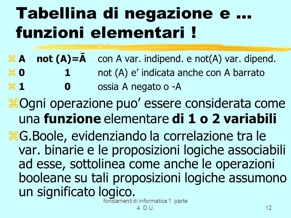 fondamenti di informatica 1 parte 4 D.U.12 Tabellina di negazione e … funzioni elementari ! zA not (A)=Ā con A var. indipend. e not(A) var. dipend. z0