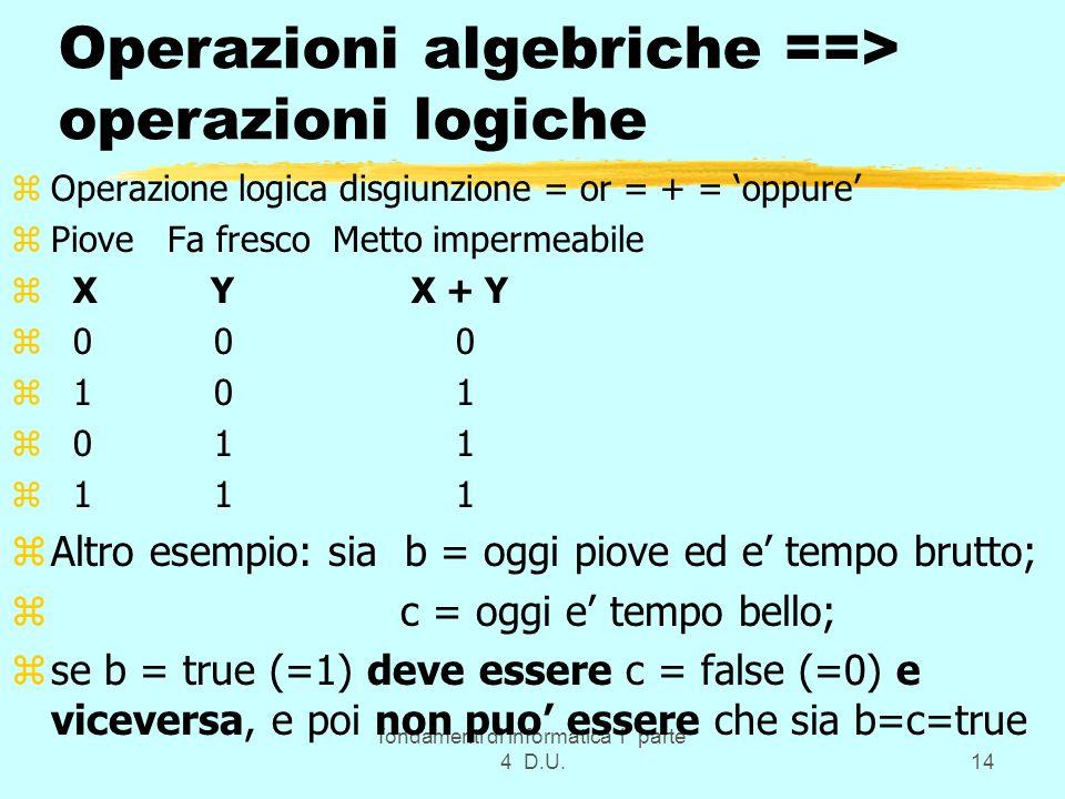 fondamenti di informatica 1 parte 4 D.U.14 Operazioni algebriche ==> operazioni logiche zOperazione logica disgiunzione = or = + = oppure zPiove Fa fr