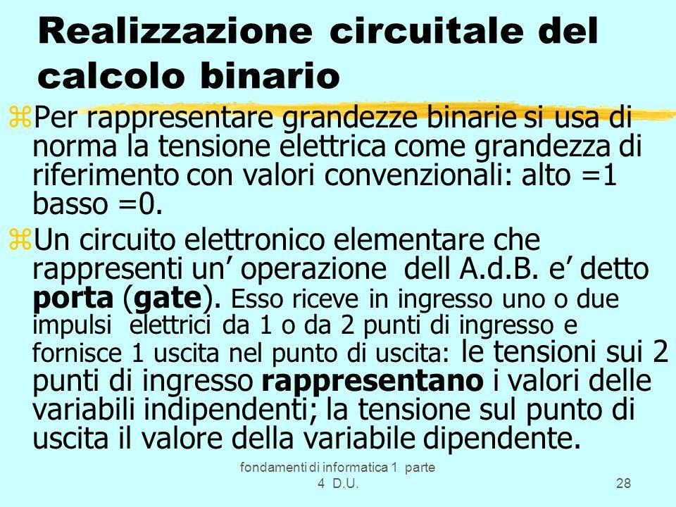 fondamenti di informatica 1 parte 4 D.U.28 Realizzazione circuitale del calcolo binario zPer rappresentare grandezze binarie si usa di norma la tensio