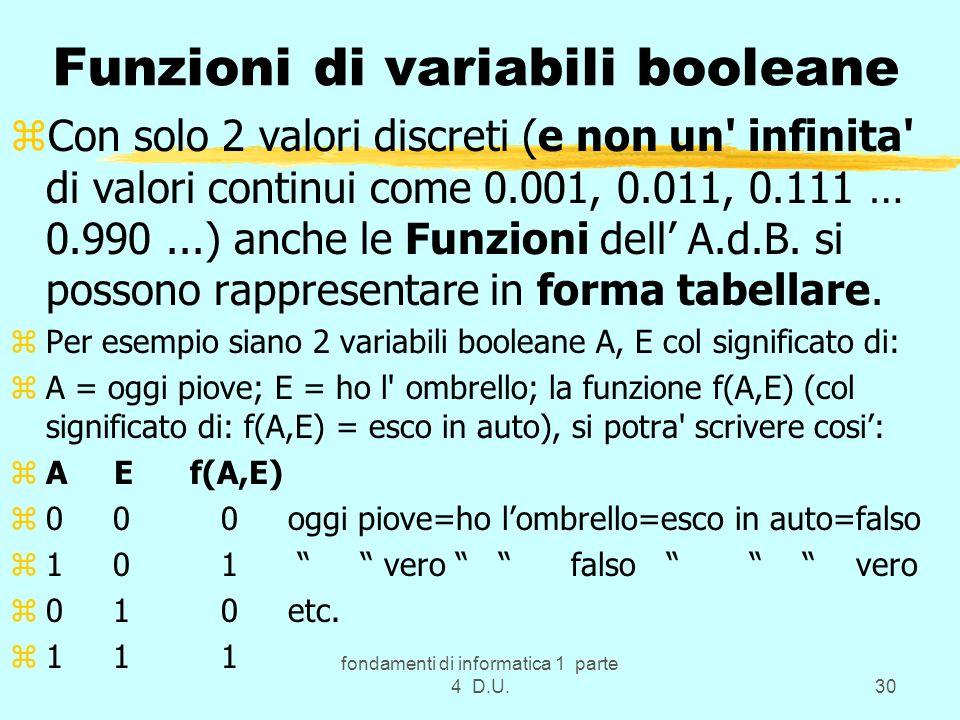 fondamenti di informatica 1 parte 4 D.U.30 Funzioni di variabili booleane zCon solo 2 valori discreti (e non un' infinita' di valori continui come 0.0