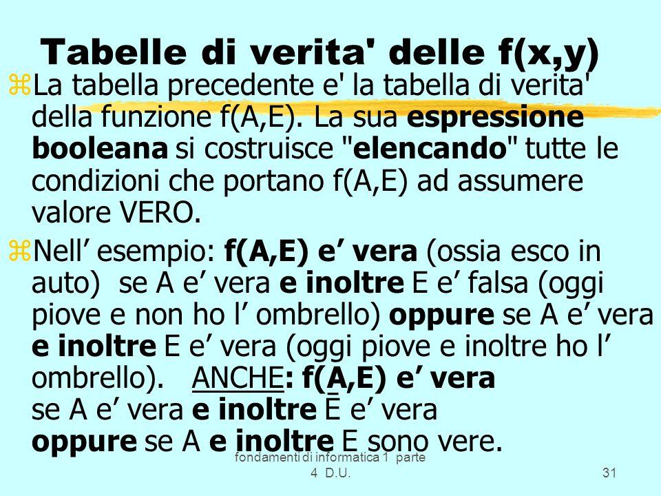 fondamenti di informatica 1 parte 4 D.U.31 Tabelle di verita' delle f(x,y) zLa tabella precedente e' la tabella di verita' della funzione f(A,E). La s