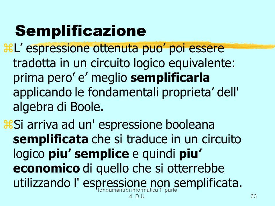 fondamenti di informatica 1 parte 4 D.U.33 Semplificazione zL espressione ottenuta puo poi essere tradotta in un circuito logico equivalente: prima pe