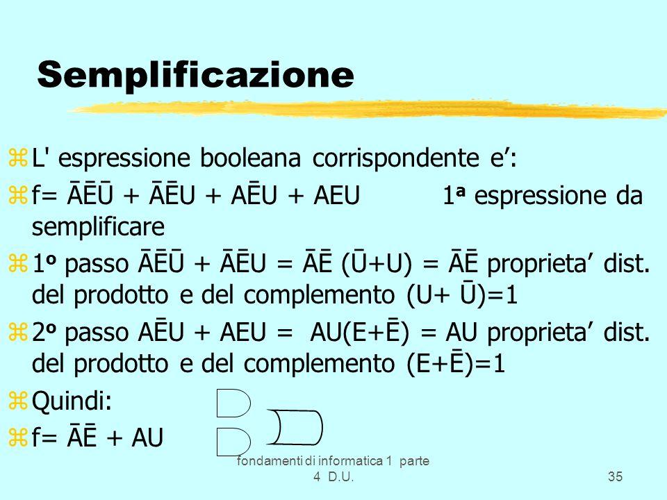 fondamenti di informatica 1 parte 4 D.U.35 Semplificazione zL' espressione booleana corrispondente e: zf= ĀĒŪ + ĀĒU + AĒU + AEU 1 a espressione da sem