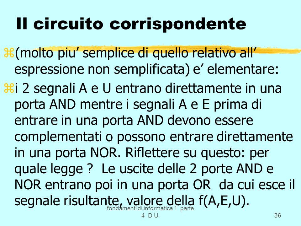fondamenti di informatica 1 parte 4 D.U.36 Il circuito corrispondente z(molto piu semplice di quello relativo all espressione non semplificata) e elem