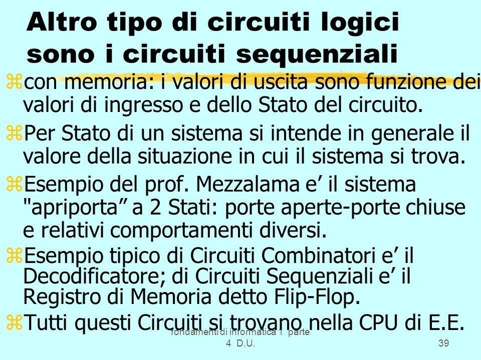fondamenti di informatica 1 parte 4 D.U.39 Altro tipo di circuiti logici sono i circuiti sequenziali zcon memoria: i valori di uscita sono funzione de