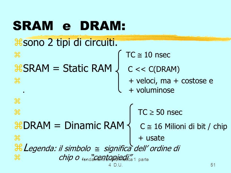fondamenti di informatica 1 parte 4 D.U.51 SRAM e DRAM: zsono 2 tipi di circuiti. z TC 10 nsec zSRAM = Static RAM C << C(DRAM) z + veloci, ma + costos