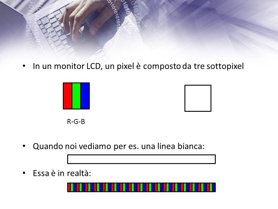 In un monitor LCD, un pixel è composto da tre sottopixel Quando noi vediamo per es.
