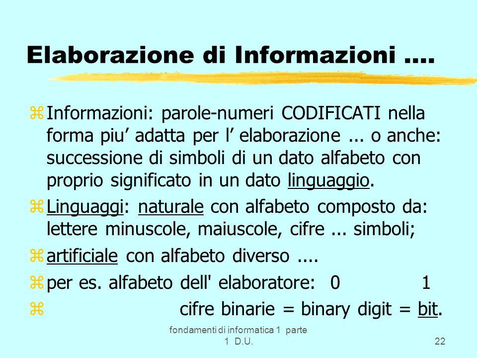 fondamenti di informatica 1 parte 1 D.U.22 Elaborazione di Informazioni …. zInformazioni: parole-numeri CODIFICATI nella forma piu adatta per l elabor