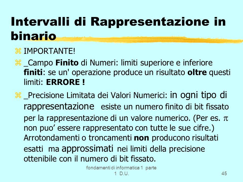 fondamenti di informatica 1 parte 1 D.U.45 Intervalli di Rappresentazione in binario zIMPORTANTE! z_Campo Finito di Numeri: limiti superiore e inferio