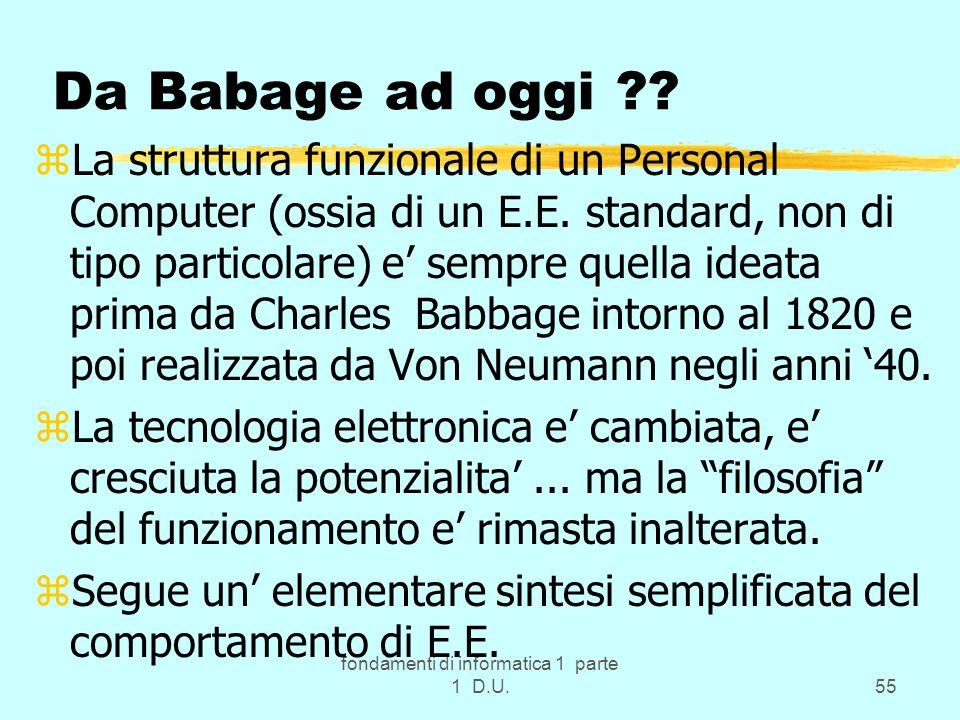 fondamenti di informatica 1 parte 1 D.U.55 Da Babage ad oggi ?? zLa struttura funzionale di un Personal Computer (ossia di un E.E. standard, non di ti