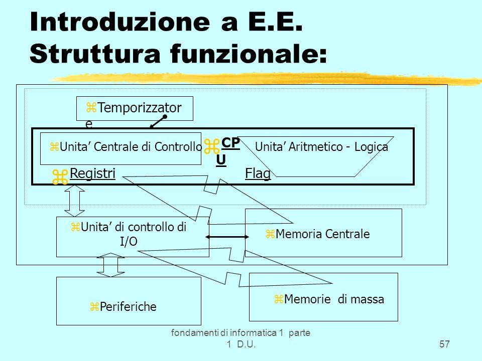 fondamenti di informatica 1 parte 1 D.U.57 Introduzione a E.E. Struttura funzionale: zTemporizzator e zUnita Centrale di Controllo Unita Aritmetico -