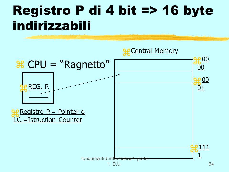 fondamenti di informatica 1 parte 1 D.U.64 Registro P di 4 bit => 16 byte indirizzabili z CPU = Ragnetto z REG. P. z Central Memory z 00 00 z 00 01 z