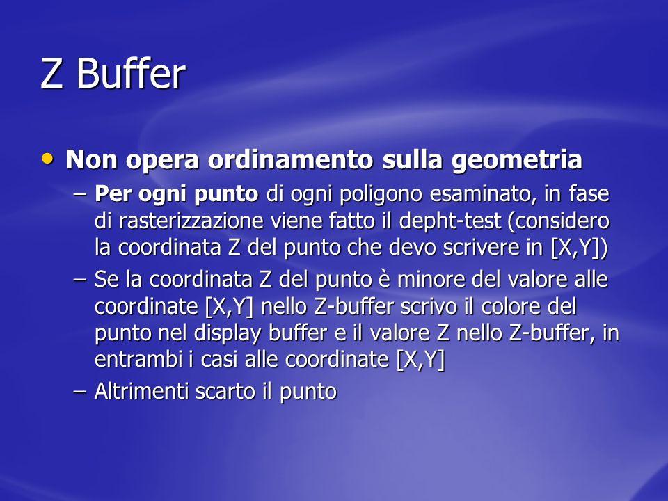 Z Buffer Non opera ordinamento sulla geometria Non opera ordinamento sulla geometria –Per ogni punto di ogni poligono esaminato, in fase di rasterizza
