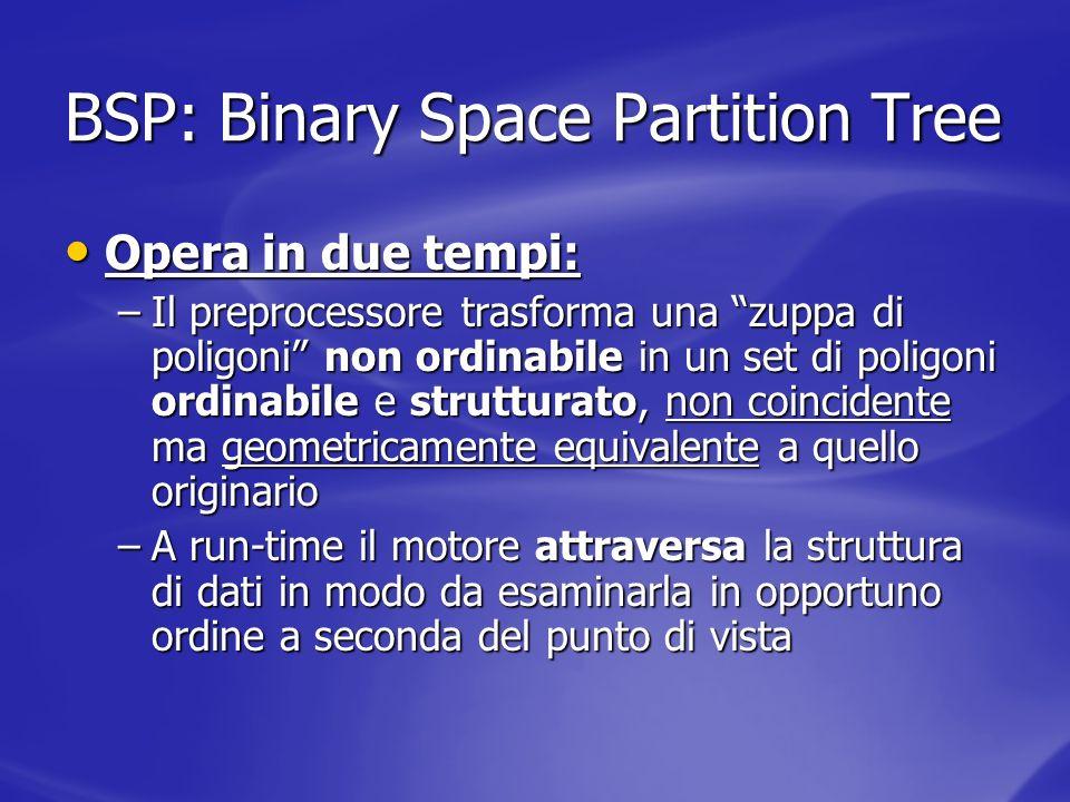 BSP: Binary Space Partition Tree Opera in due tempi: Opera in due tempi: –Il preprocessore trasforma una zuppa di poligoni non ordinabile in un set di