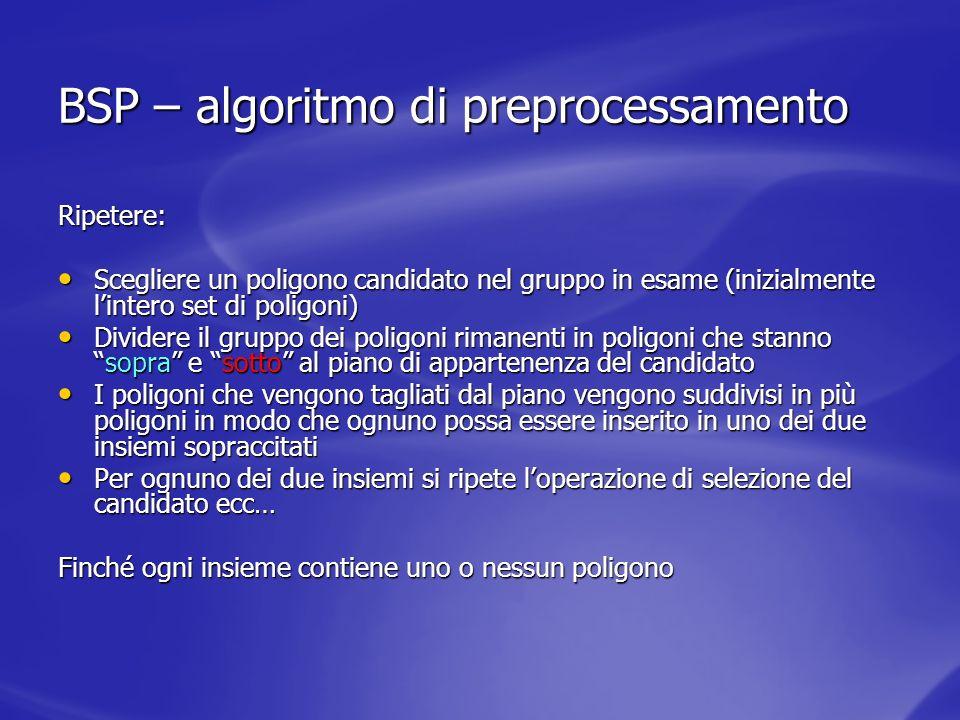 BSP – algoritmo di preprocessamento Ripetere: Scegliere un poligono candidato nel gruppo in esame (inizialmente lintero set di poligoni) Scegliere un
