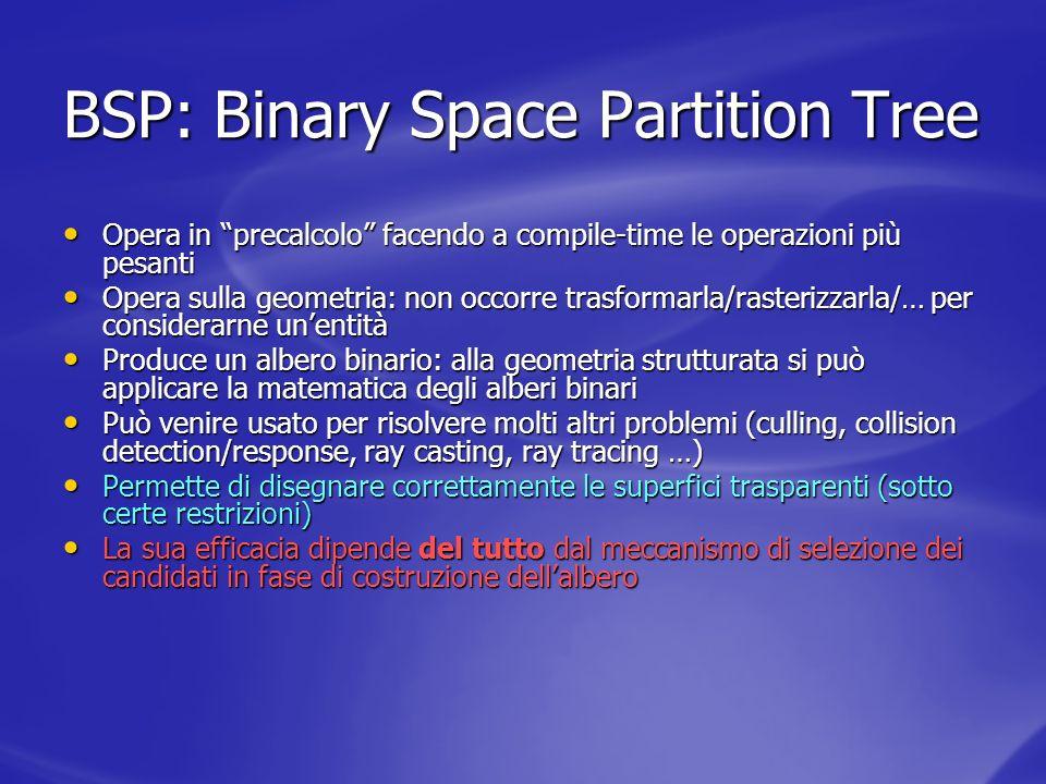 BSP: Binary Space Partition Tree Opera in precalcolo facendo a compile-time le operazioni più pesanti Opera in precalcolo facendo a compile-time le op