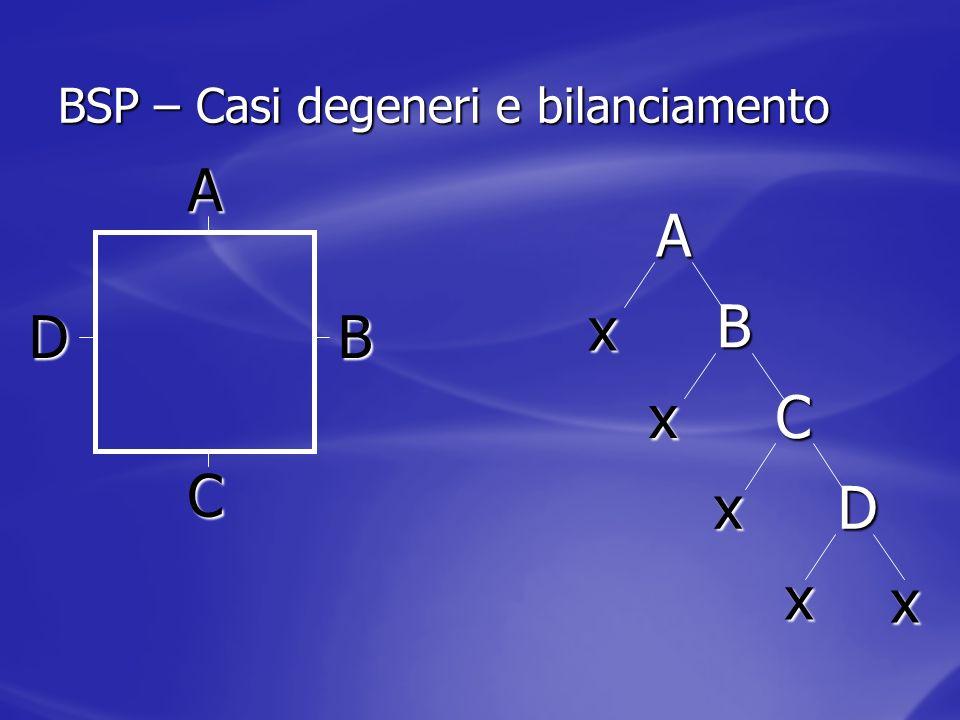 BSP – Casi degeneri e bilanciamento A B C D A B C D x x x x x