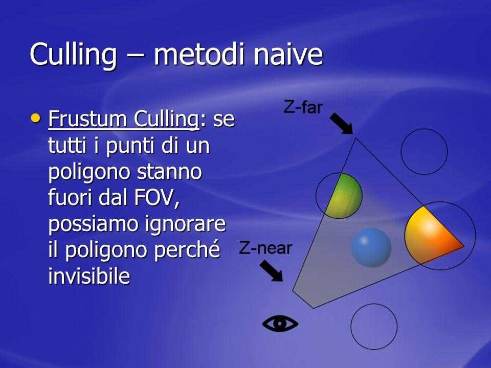 Culling – metodi naive Frustum Culling: se tutti i punti di un poligono stanno fuori dal FOV, possiamo ignorare il poligono perché invisibile Frustum