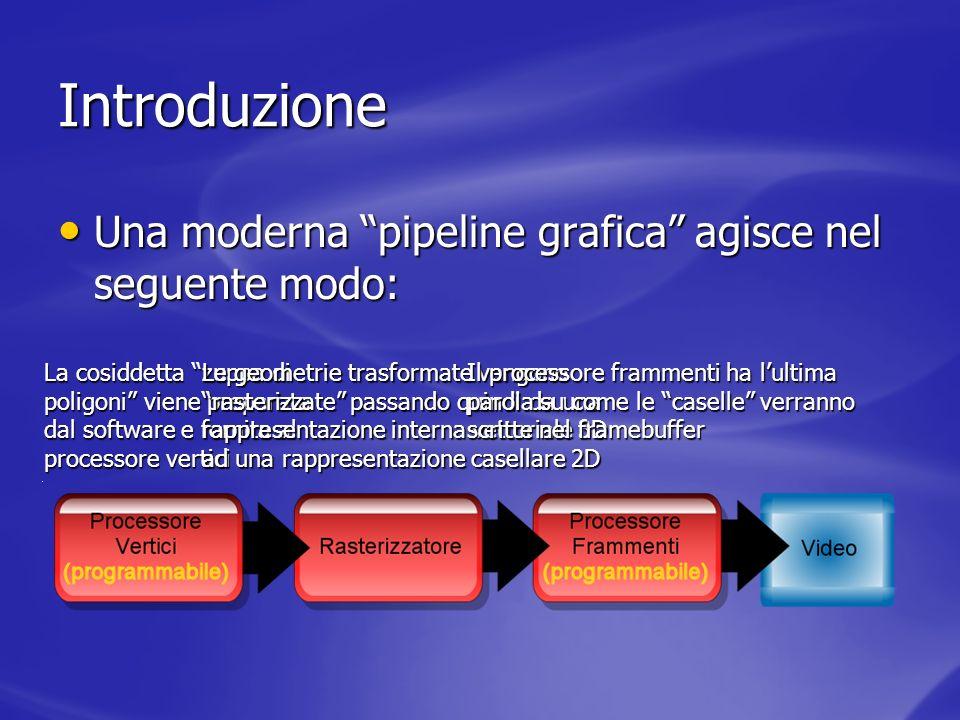 Introduzione Una moderna pipeline grafica agisce nel seguente modo: Una moderna pipeline grafica agisce nel seguente modo: La cosiddetta zuppa di poli