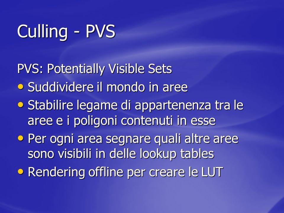 Culling - PVS PVS: Potentially Visible Sets Suddividere il mondo in aree Suddividere il mondo in aree Stabilire legame di appartenenza tra le aree e i