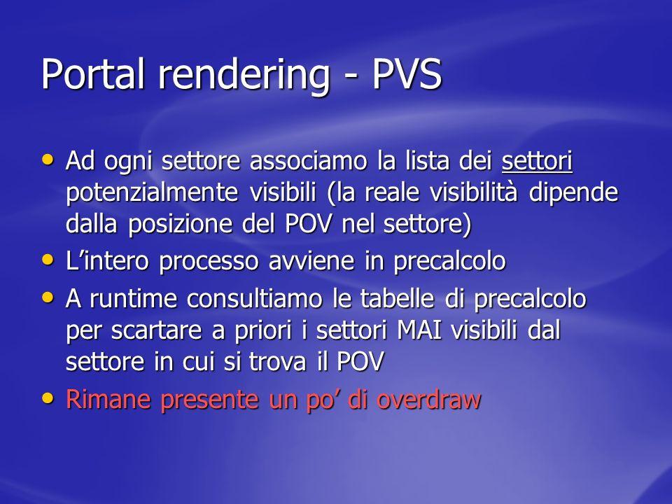 Portal rendering - PVS Ad ogni settore associamo la lista dei settori potenzialmente visibili (la reale visibilità dipende dalla posizione del POV nel
