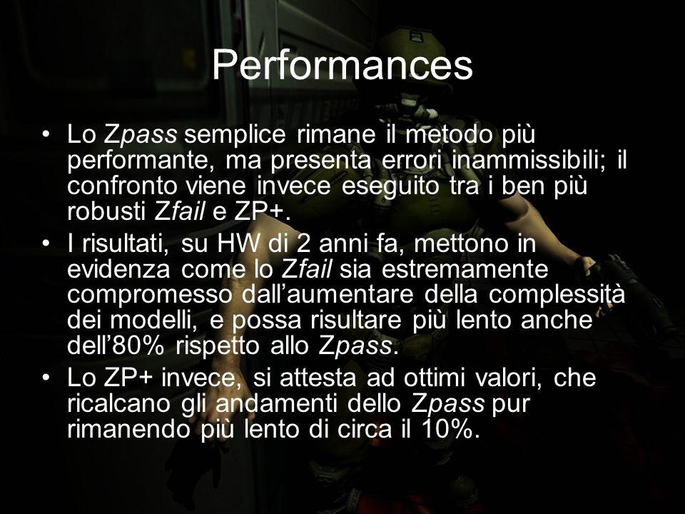 Performances Lo Zpass semplice rimane il metodo più performante, ma presenta errori inammissibili; il confronto viene invece eseguito tra i ben più robusti Zfail e ZP+.