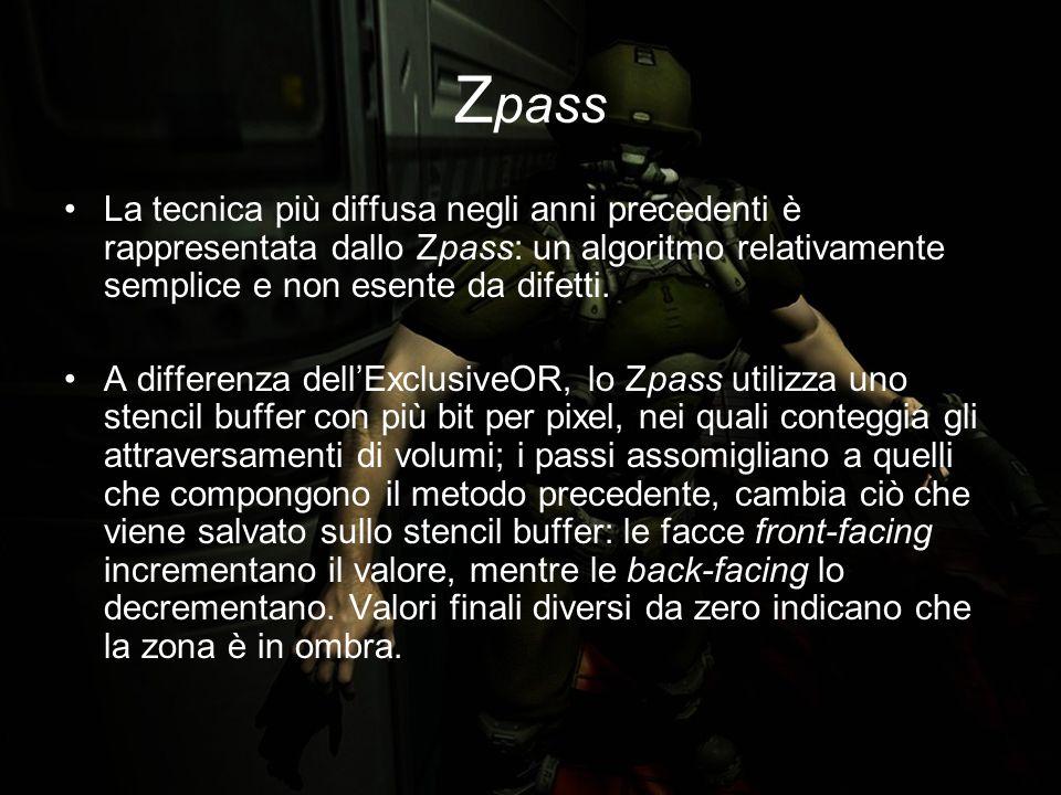 Z pass La tecnica più diffusa negli anni precedenti è rappresentata dallo Zpass: un algoritmo relativamente semplice e non esente da difetti.